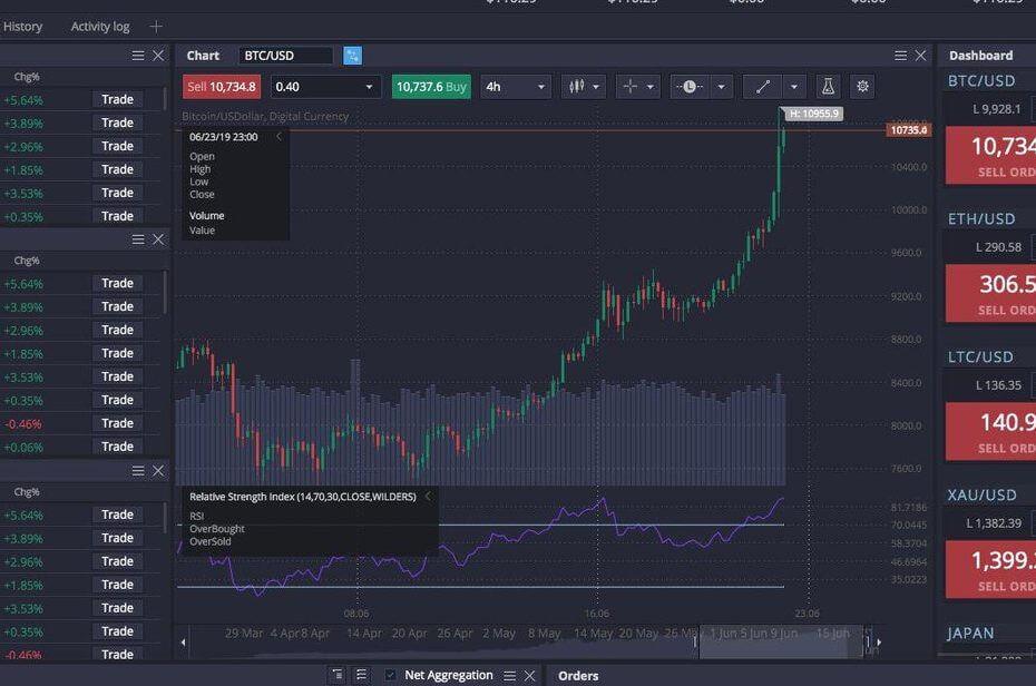 bitcoin trader shark tank colombia)
