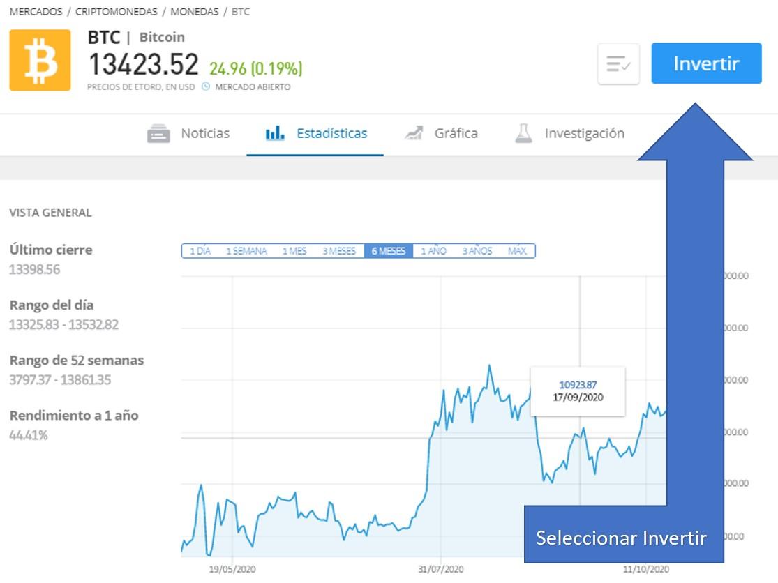 si invertimos 100 dólares en bitcoin ahora, ¿cuánto será en 2 años? trabalhos de negociação binários