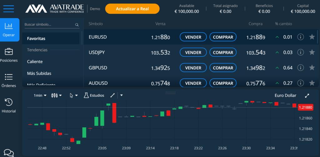 demo trading avatrade