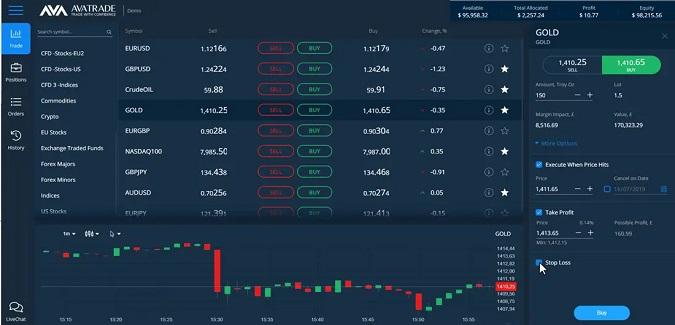 AvaTrade social trading mejor plataforma Comprar Acciones