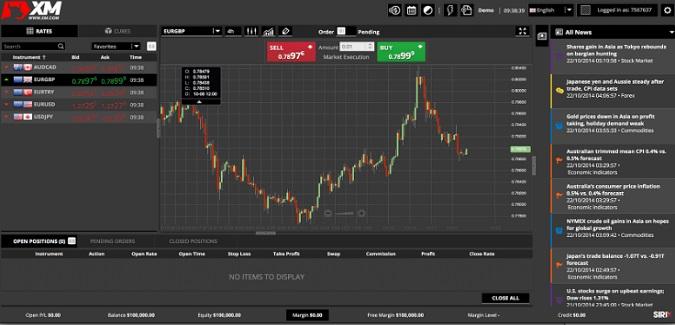xm mejor plataforma para operar trading comprar acciones