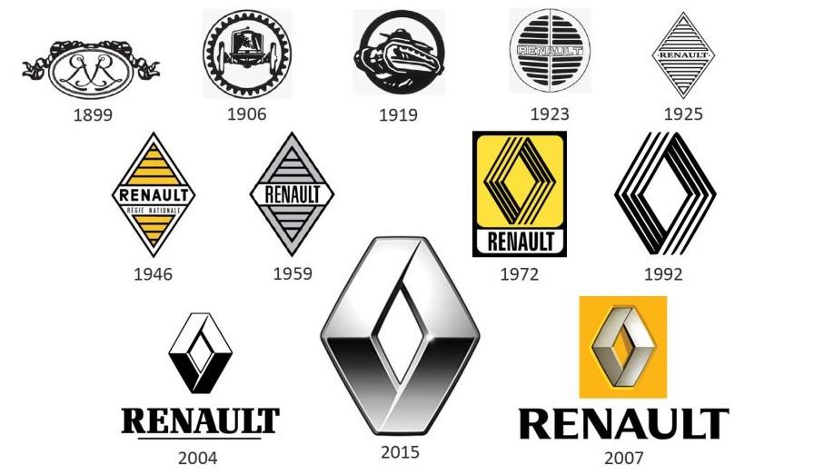 evolucion acciones Renault