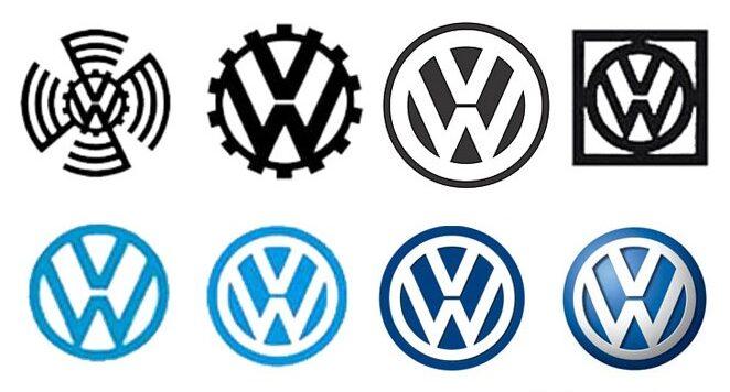 evolucion logo volkswagen