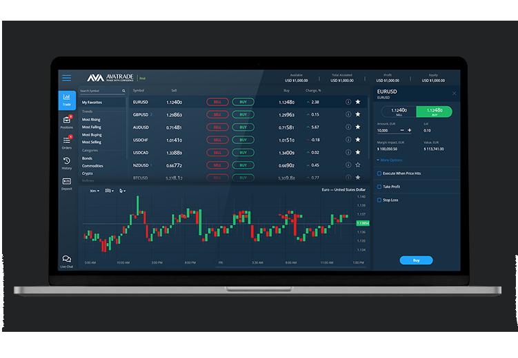 paginas de trading bitcoin