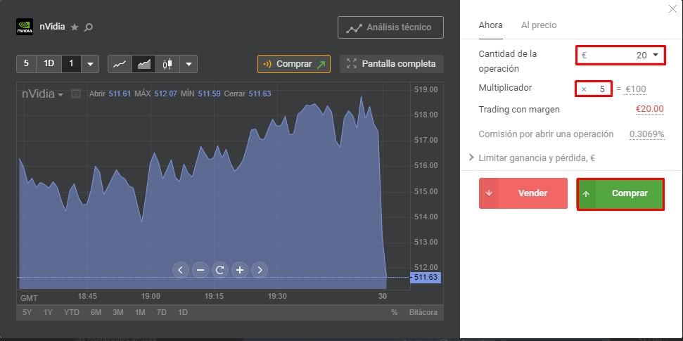 comprar acciones guatemala