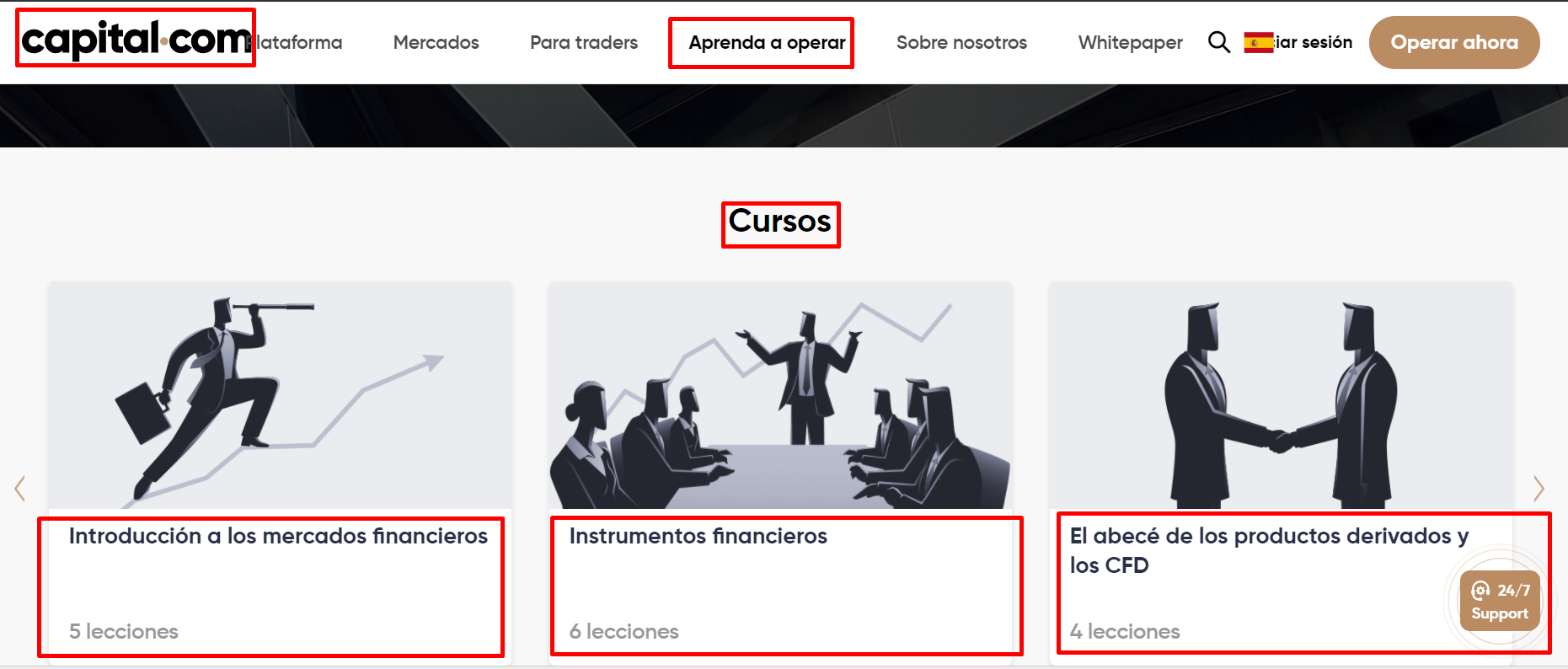 cursos gratis capital.com