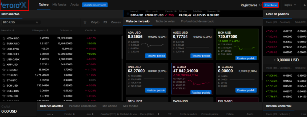 guardar bitcoin cash en eToro
